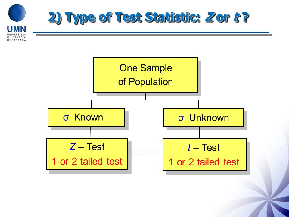 2) Type of Test Statistic: Z or t