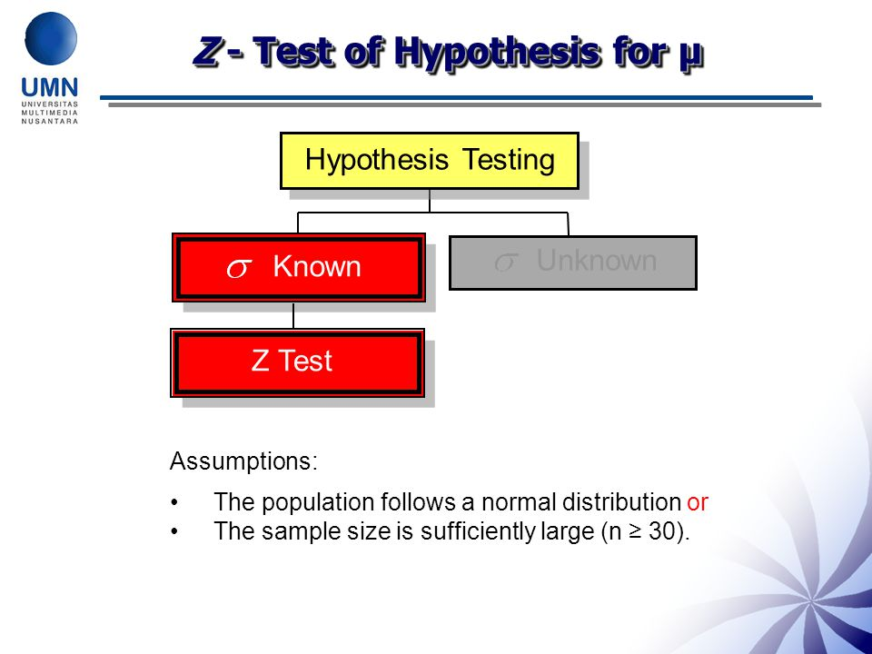 Z - Test of Hypothesis for μ