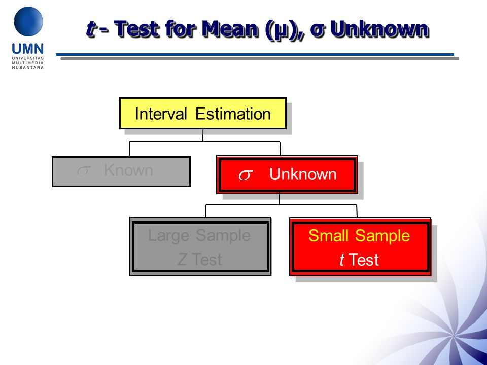 t - Test for Mean (μ), σ Unknown