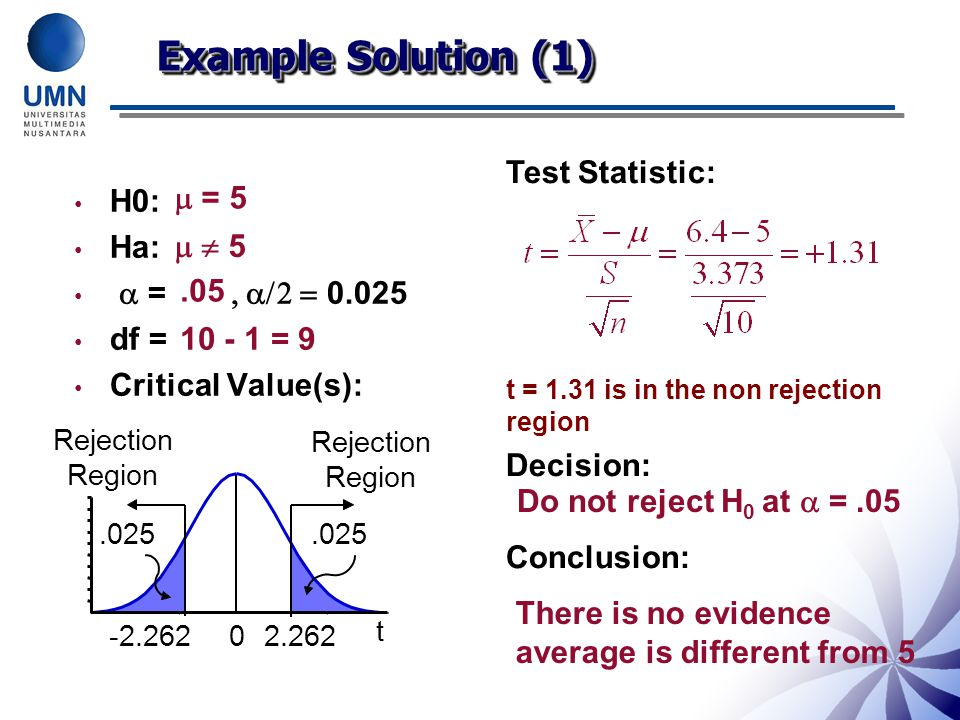 Example Solution (1) Test Statistic:  = 5 H0: Ha:  = , /2  0.025