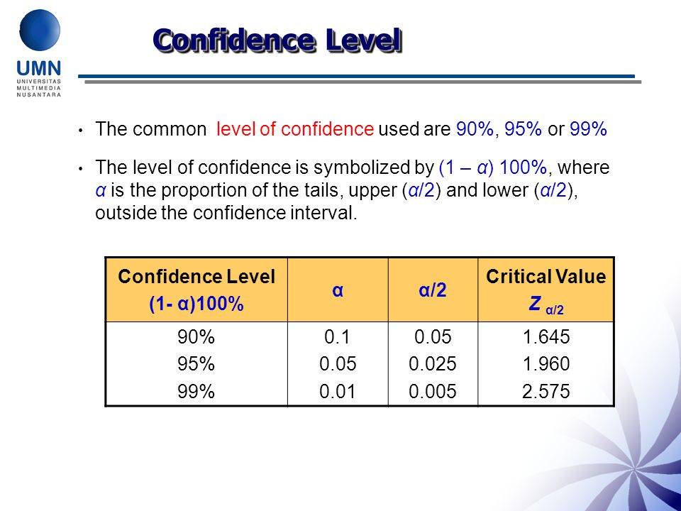 Confidence Level The common level of confidence used are 90%, 95% or 99%