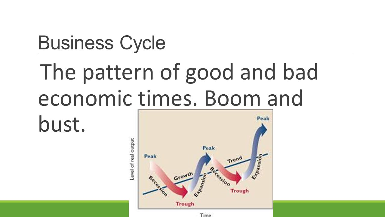 The pattern of good and bad economic times. Boom and bust.