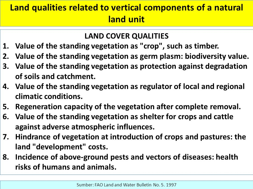 Land qualities related to vertical components of a natural land unit