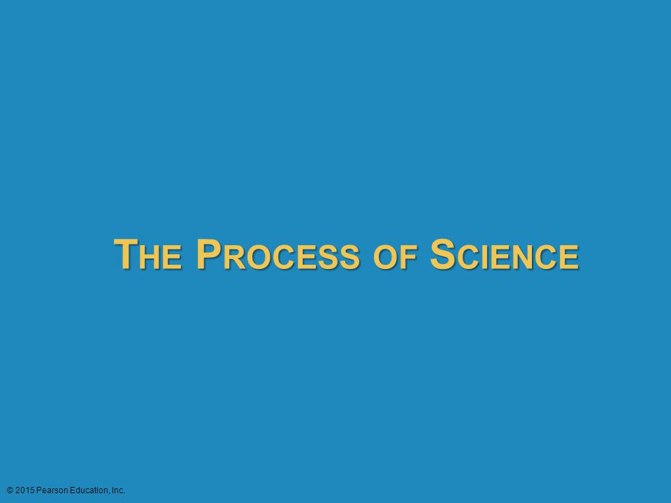 The Process of Science © 2015 Pearson Education, Inc. 57