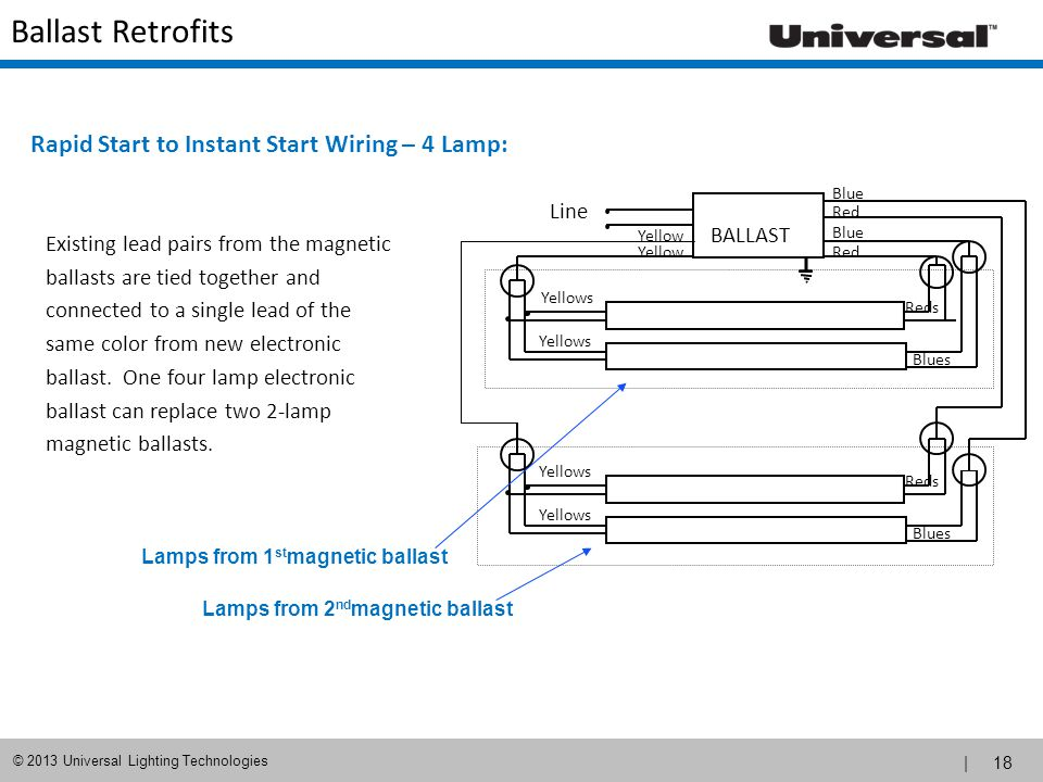 Rapid Start to Instant Start Wiring – 4 Lamp: