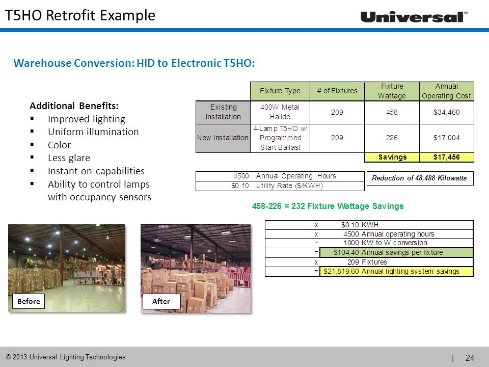 T5HO Retrofit Example Warehouse Conversion: HID to Electronic T5HO: