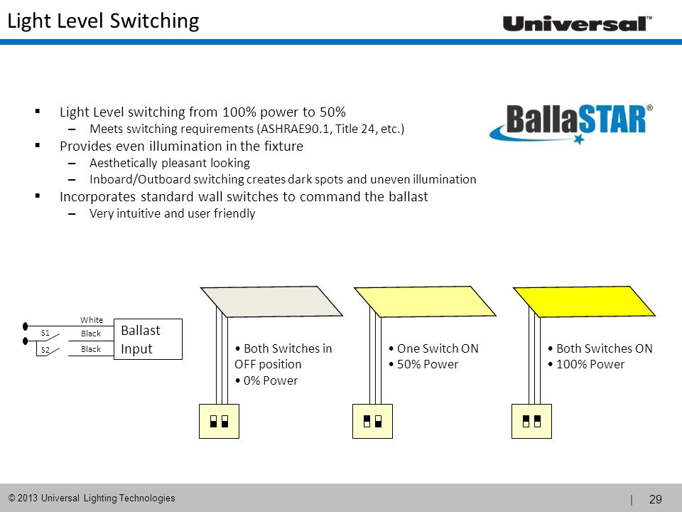 Light Level Switching Light Level switching from 100% power to 50%
