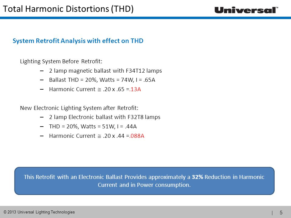 Total Harmonic Distortions (THD)