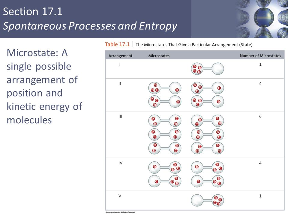 Microstate: A single possible arrangement of position and kinetic energy of molecules