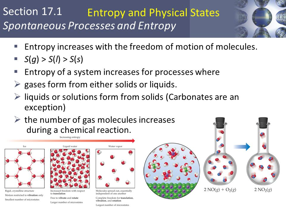Entropy and Physical States