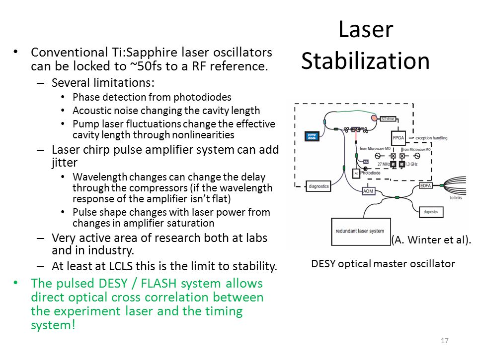 Laser Stabilization Conventional Ti:Sapphire laser oscillators can be locked to ~50fs to a RF reference.