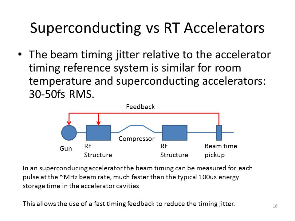 Superconducting vs RT Accelerators