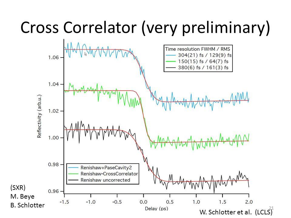 Cross Correlator (very preliminary)