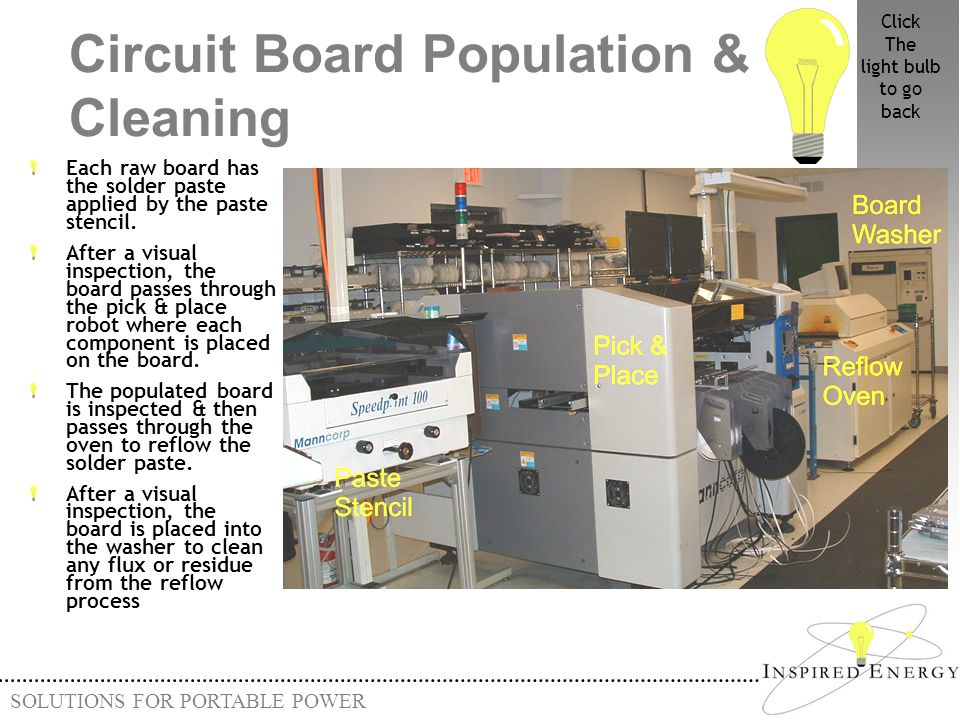 Circuit Board Population & Cleaning