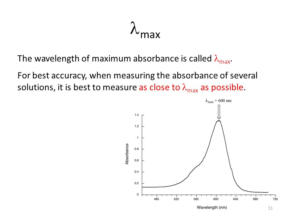 lmax The wavelength of maximum absorbance is called lmax.