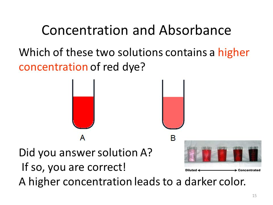 Concentration and Absorbance