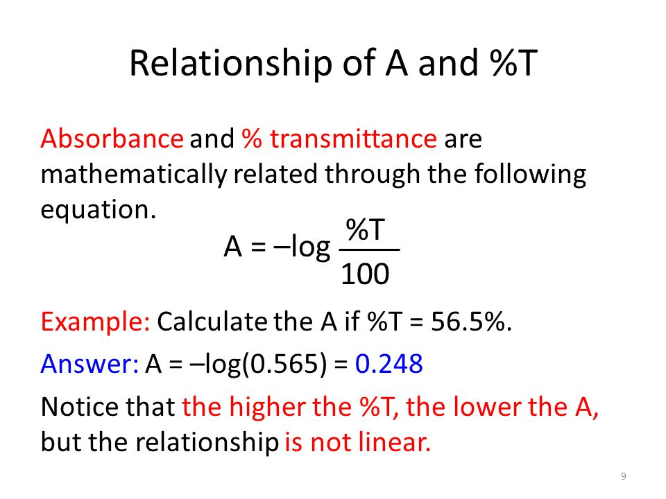Relationship of A and %T