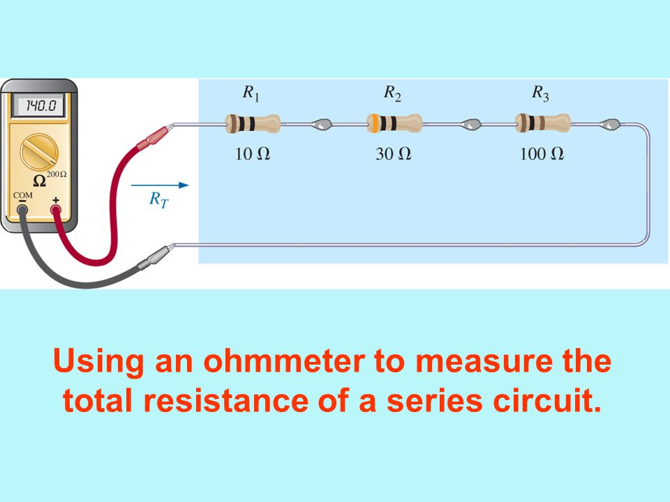 Using an ohmmeter to measure the total resistance of a series circuit.
