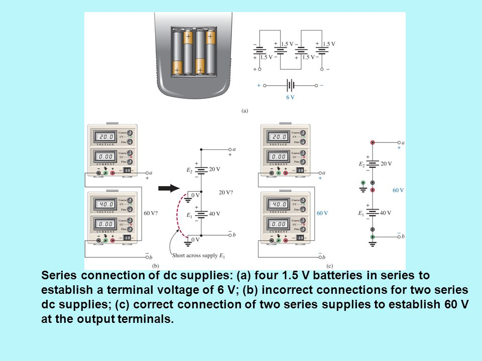 Series connection of dc supplies: (a) four 1