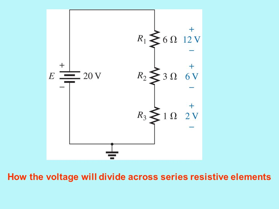 How the voltage will divide across series resistive elements