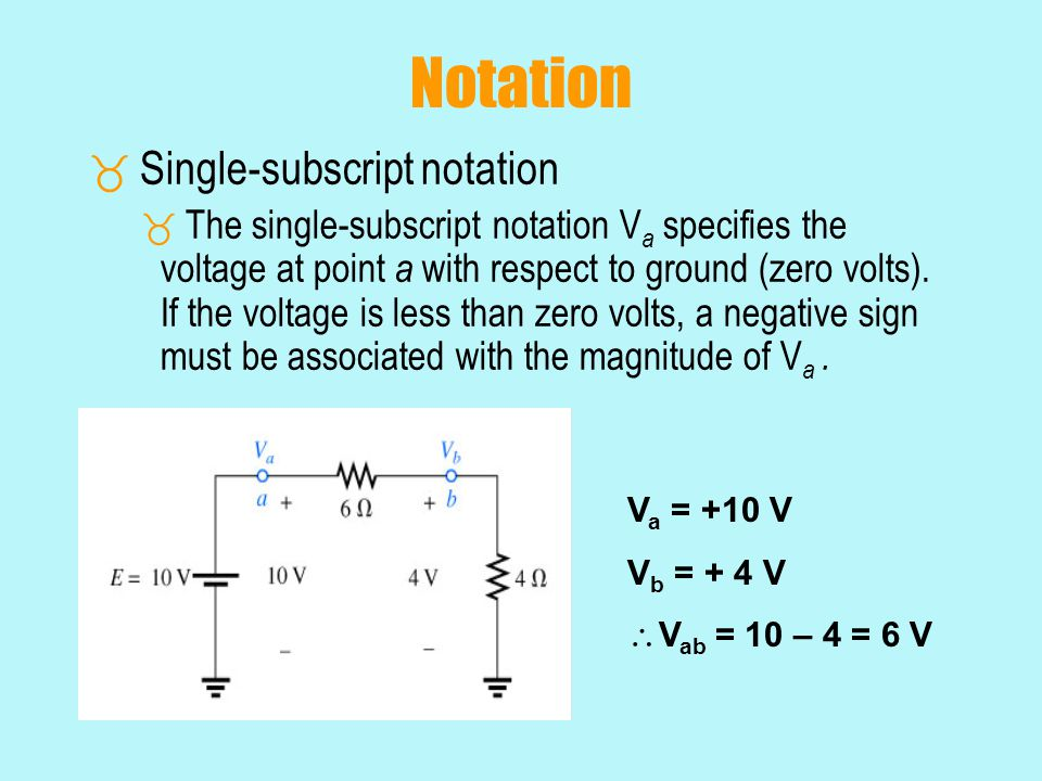Notation Single-subscript notation