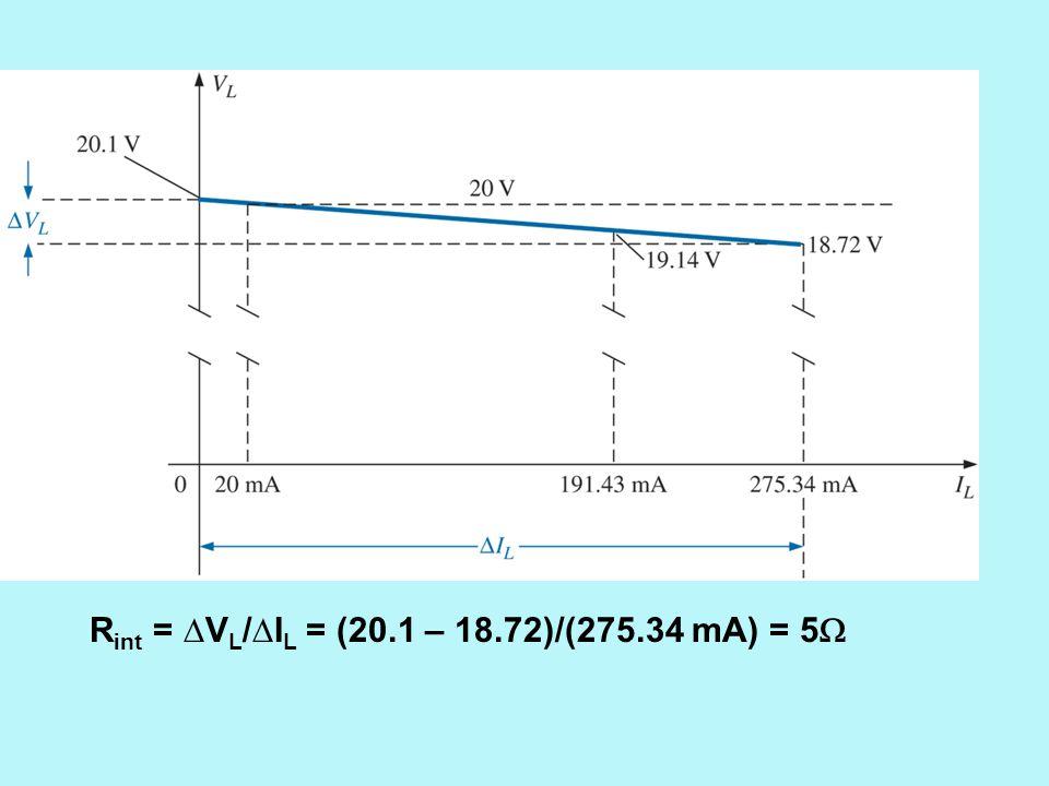 Rint = ∆VL/∆IL = (20.1 – 18.72)/(275.34 mA) = 5