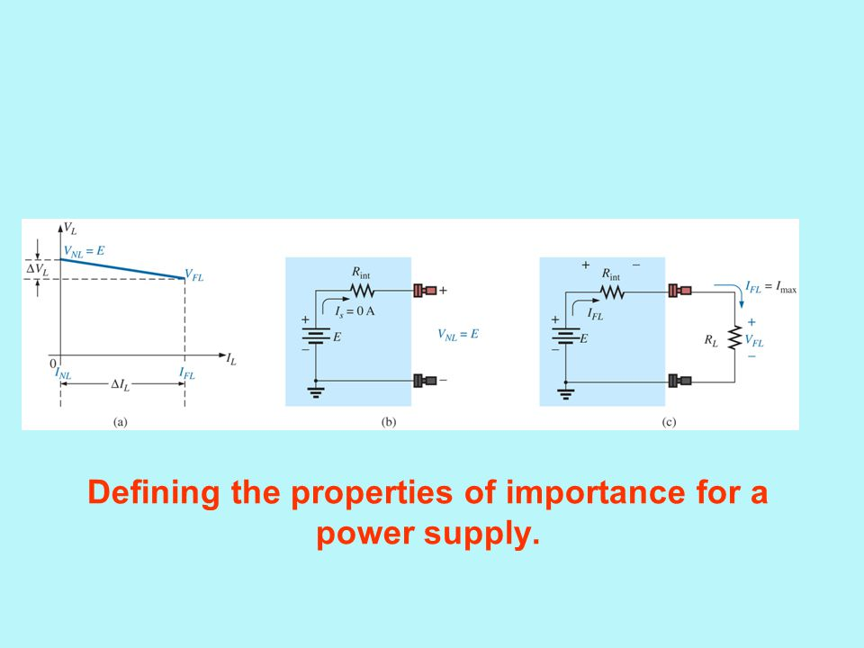 Defining the properties of importance for a power supply.
