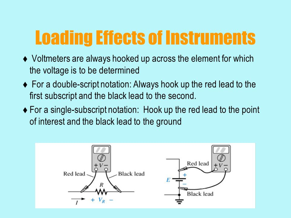 Loading Effects of Instruments