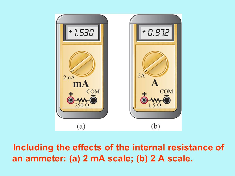 Including the effects of the internal resistance of an ammeter: (a) 2 mA scale; (b) 2 A scale.