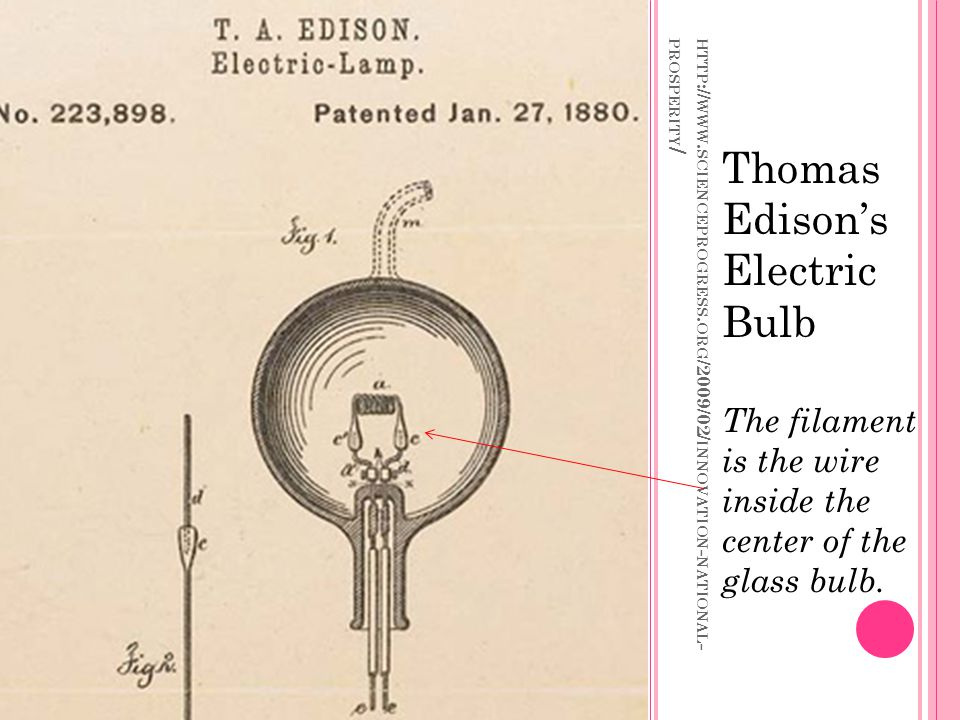 Thomas Edison's Electric Bulb