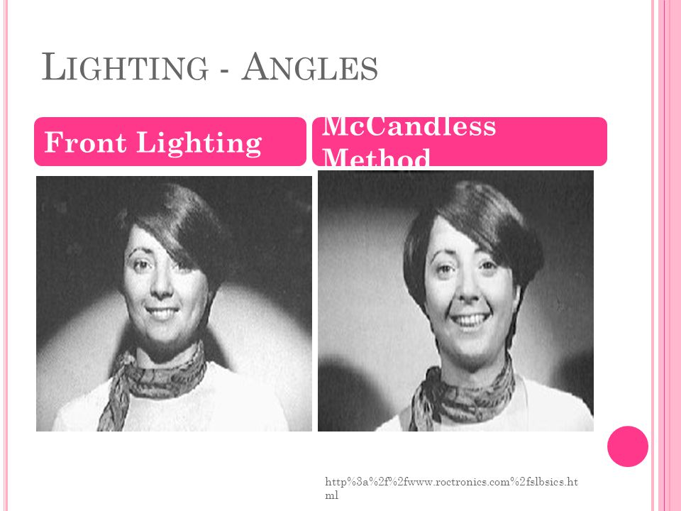 Lighting - Angles McCandless Method Front Lighting