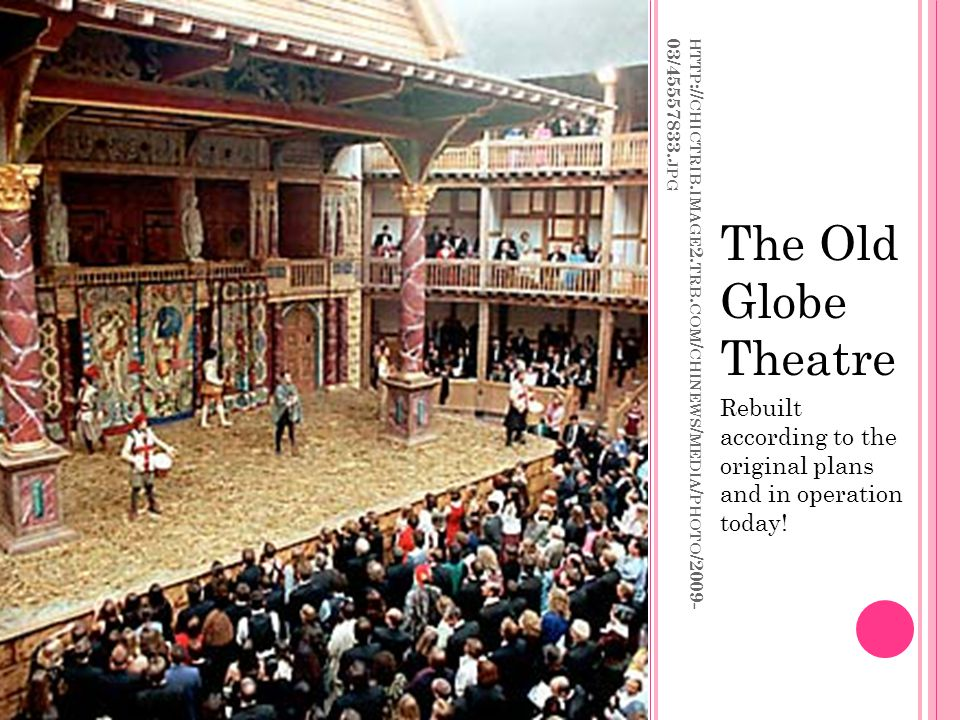 The Old Globe Theatre Rebuilt according to the original plans and in operation today!