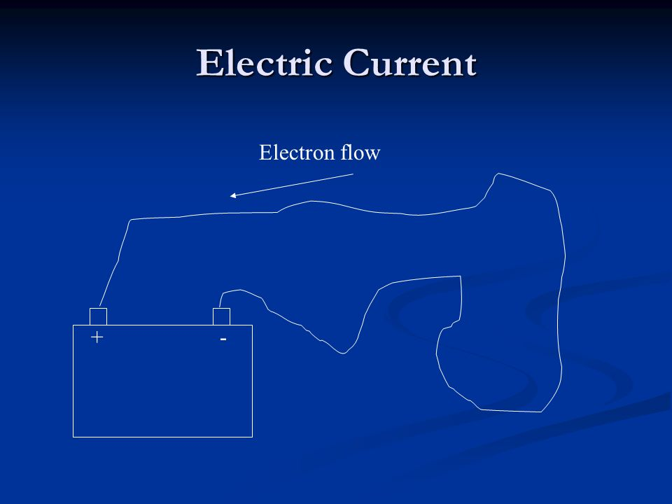 Electric Current Electron flow + -