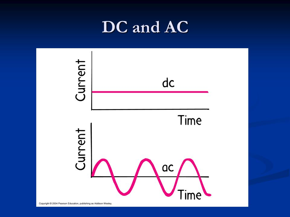 DC and AC