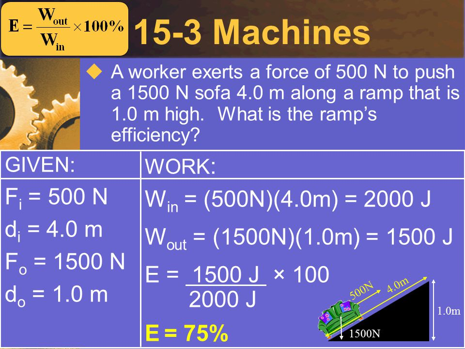 15-3 Machines Fi = 500 N Win = (500N)(4.0m) = 2000 J di = 4.0 m