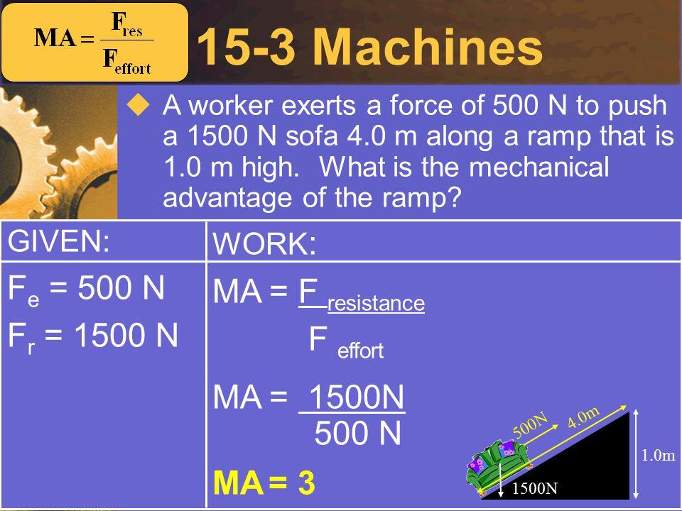 15-3 Machines Fe = 500 N MA = F resistance Fr = 1500 N F effort