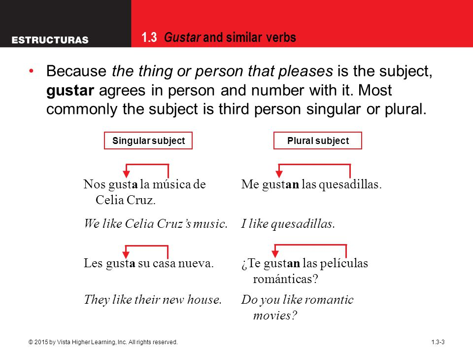 Because the thing or person that pleases is the subject, gustar agrees in person and number with it. Most commonly the subject is third person singular or plural.