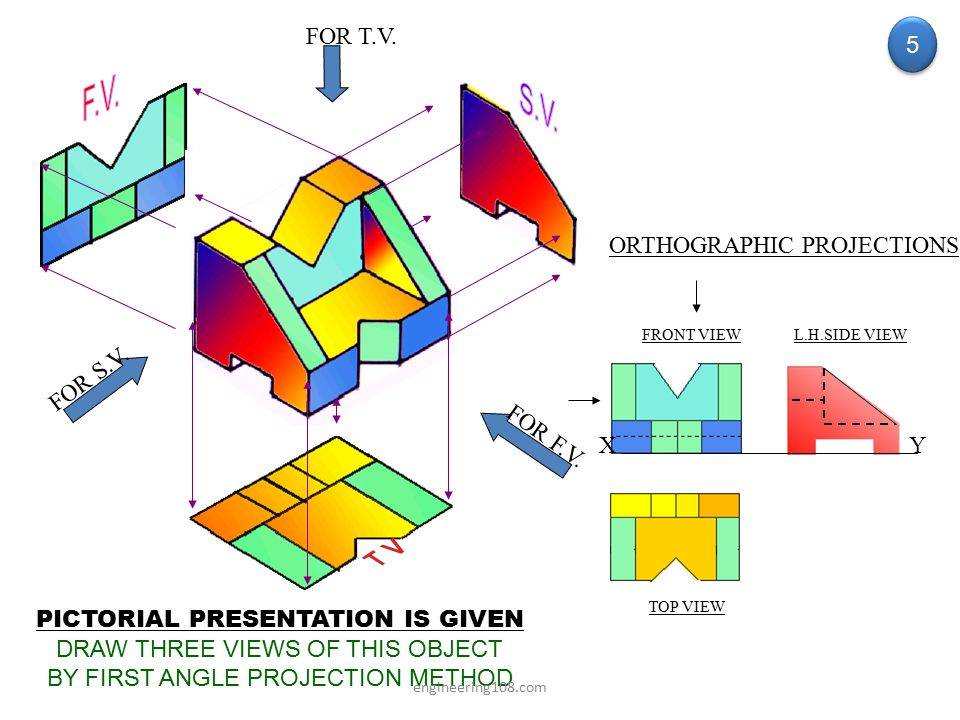 S.V. F.V. FOR T.V. 5 ORTHOGRAPHIC PROJECTIONS FOR S.V. FOR F.V. X Y