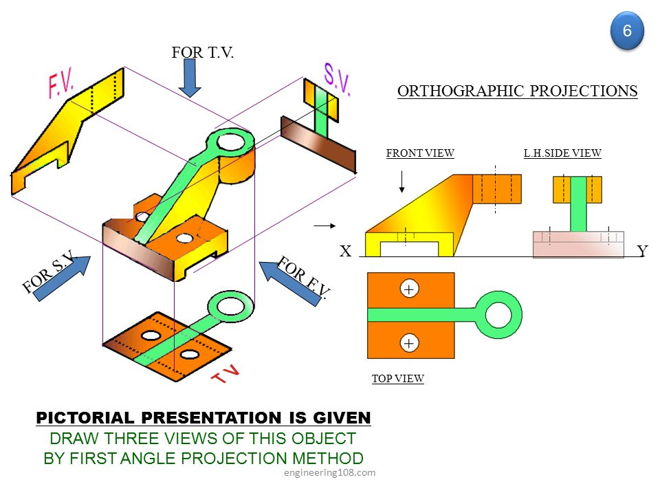 S.V. F.V. 6 FOR T.V. ORTHOGRAPHIC PROJECTIONS X Y FOR S.V. FOR F.V.