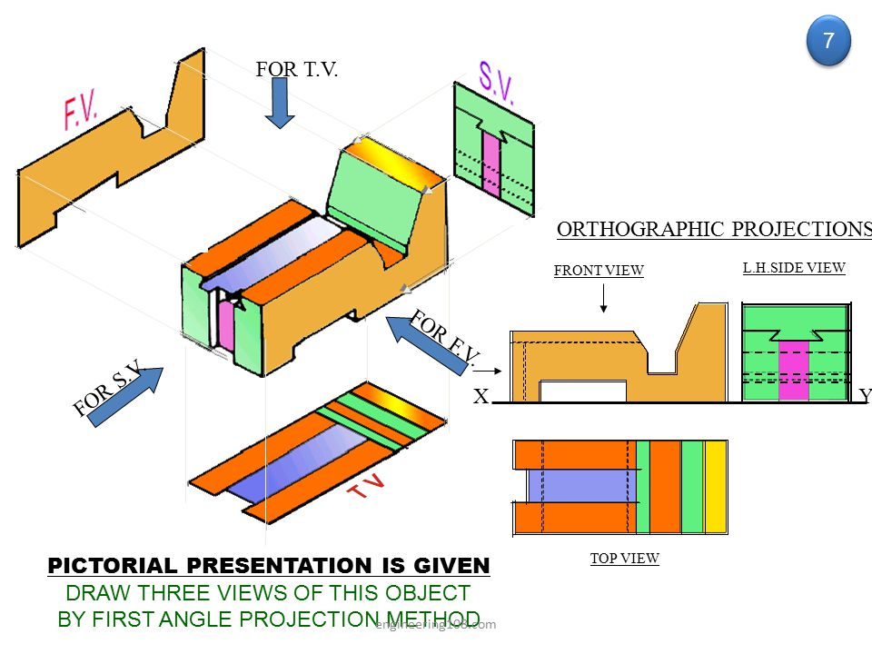 S.V. F.V. 7 FOR T.V. ORTHOGRAPHIC PROJECTIONS FOR F.V. FOR S.V. X Y