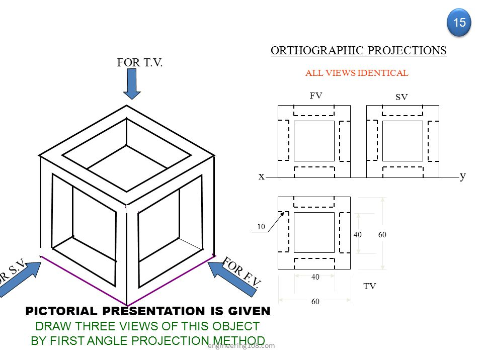 ORTHOGRAPHIC PROJECTIONS FOR T.V.