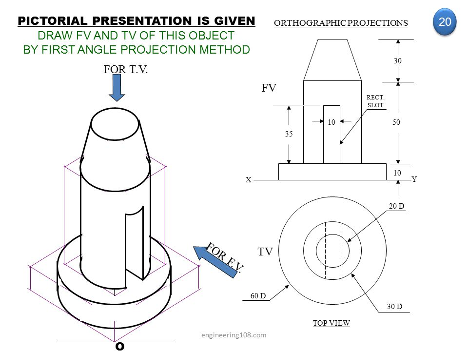 PICTORIAL PRESENTATION IS GIVEN DRAW FV AND TV OF THIS OBJECT