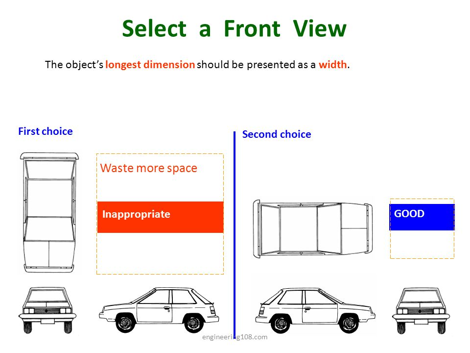 Select a Front View Waste more space