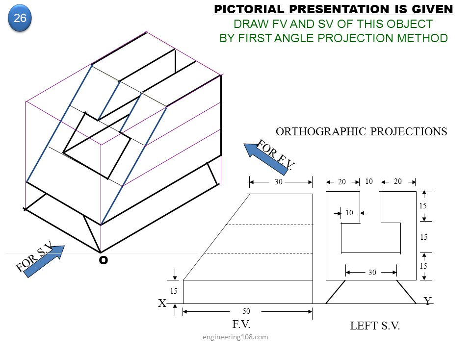 PICTORIAL PRESENTATION IS GIVEN DRAW FV AND SV OF THIS OBJECT