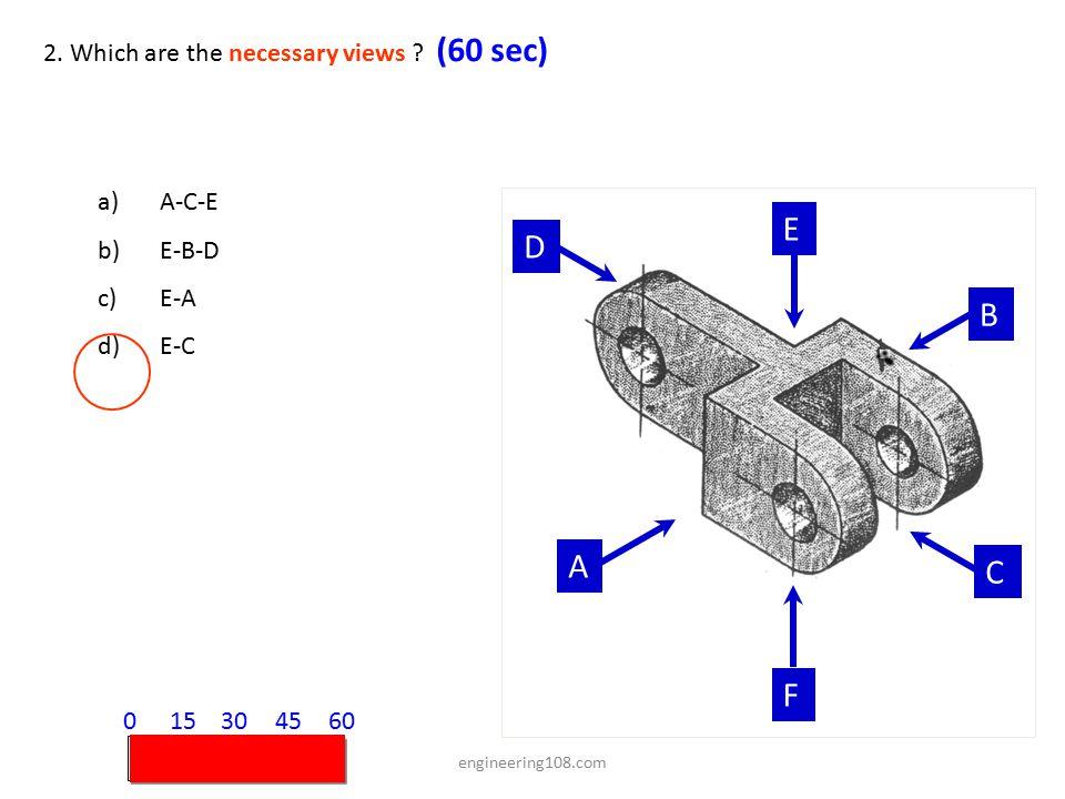 E D B A C F 2. Which are the necessary views (60 sec) A-C-E E-B-D