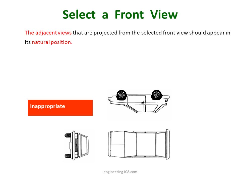 Select a Front View The adjacent views that are projected from the selected front view should appear in its natural position.
