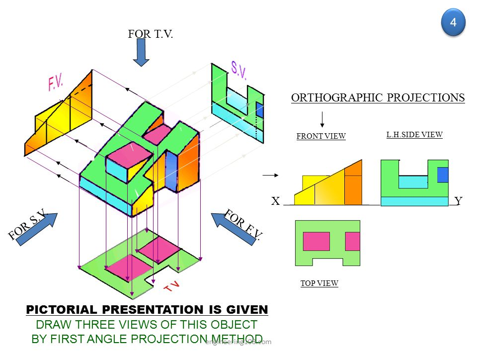 S.V. F.V. 4 FOR T.V. ORTHOGRAPHIC PROJECTIONS X Y FOR S.V. FOR F.V.