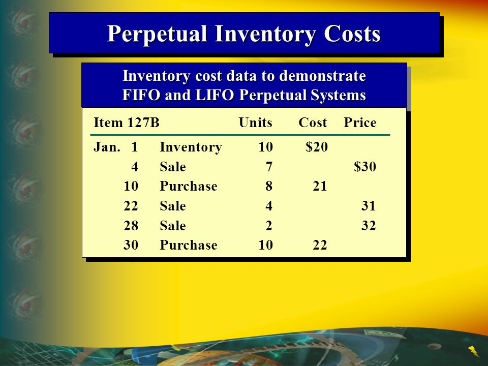 Perpetual Inventory Costs