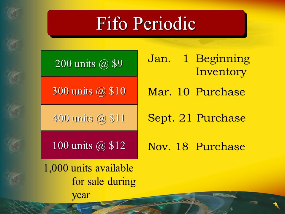 Fifo Periodic Jan. 1 Beginning Inventory 200 units @ $9