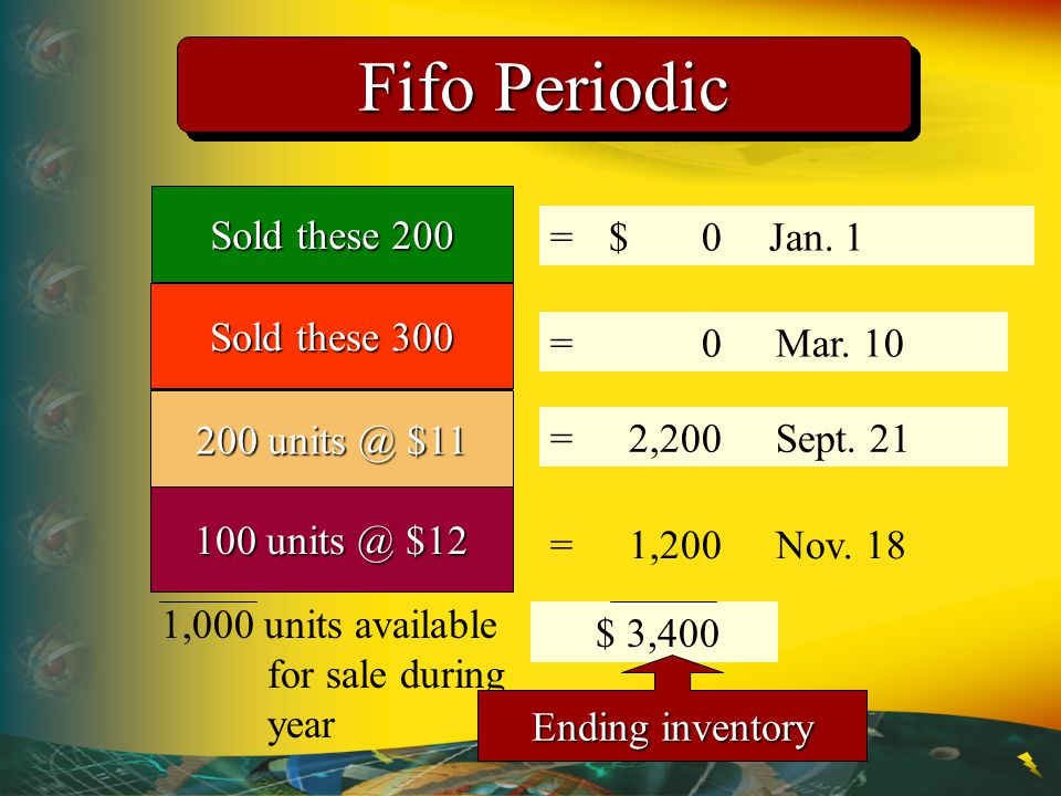 Fifo Periodic 200 units @ $9 Sold these 200 = $1,800 Jan. 1